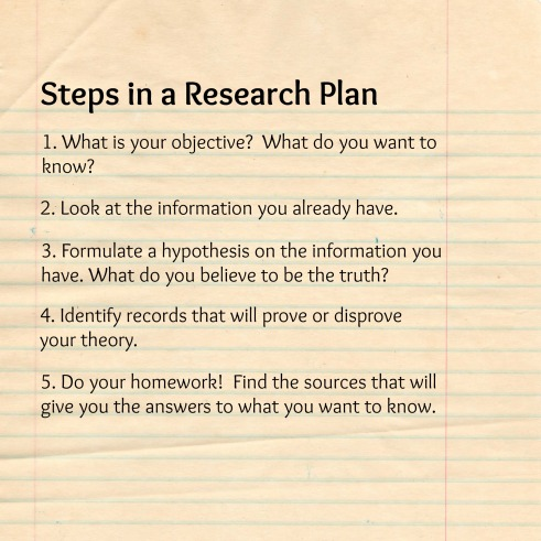 Steps in a Research Plan